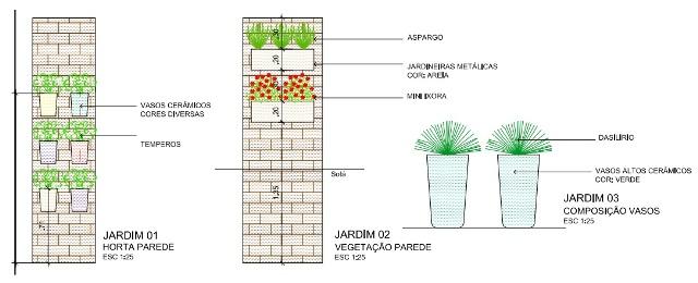 imagens do projeto paisagístico da varanda