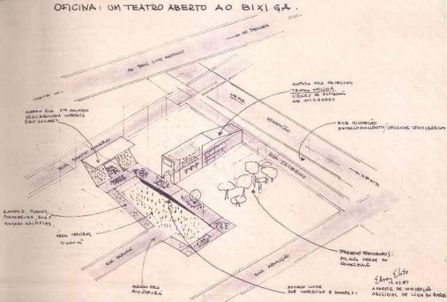 concepção do teatro oficina no novo projeto