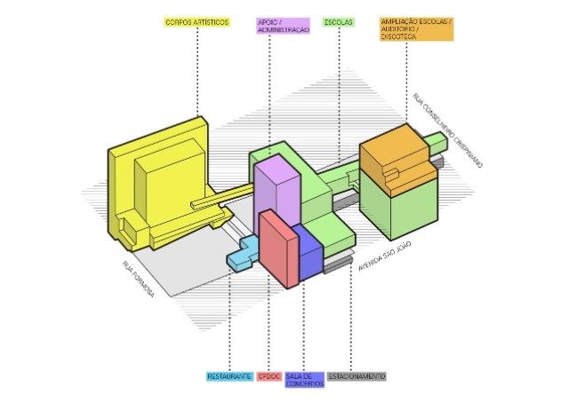 diagrama volumétrico da praça das artes